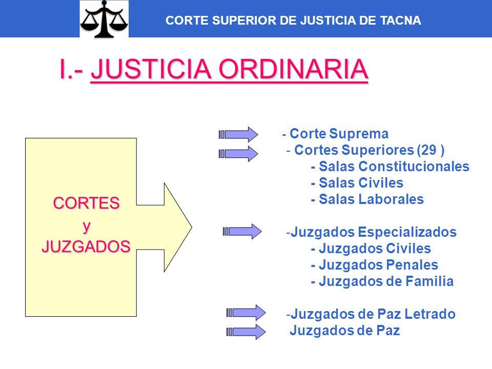 I.- JUSTICIA ORDINARIA CORTES y JUZGADOS Cortes Superiores (29 )