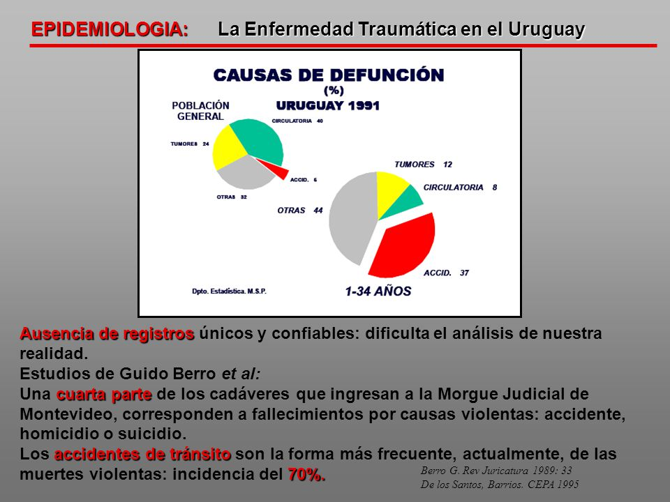 EPIDEMIOLOGIA: La Enfermedad Traumática en el Uruguay