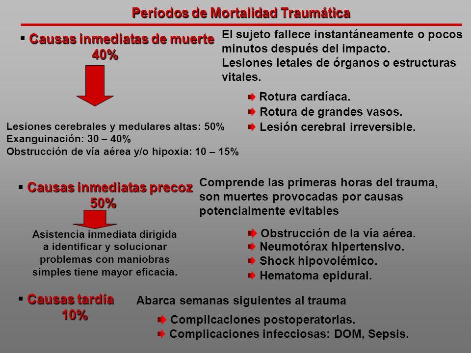 Períodos de Mortalidad Traumática