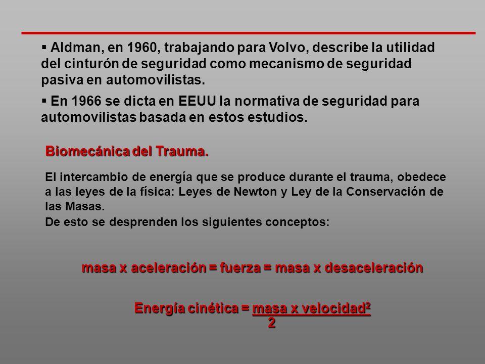 Biomecánica del Trauma.