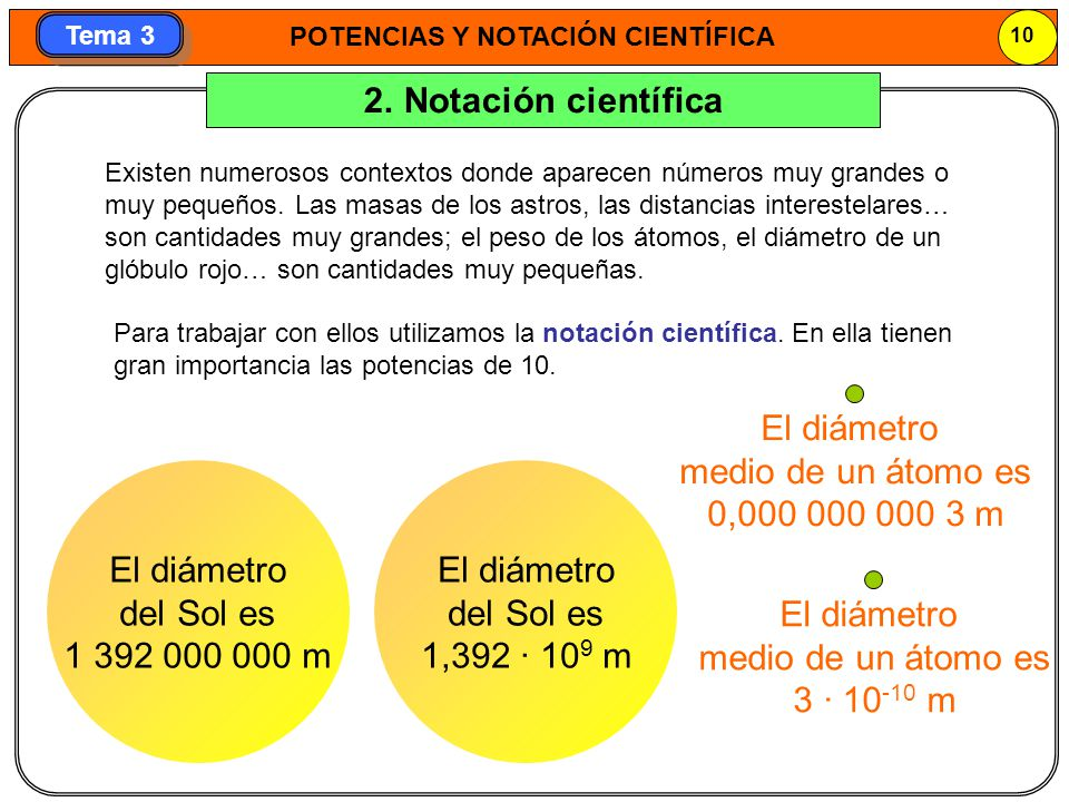 2. Notación científica El diámetro medio de un átomo es