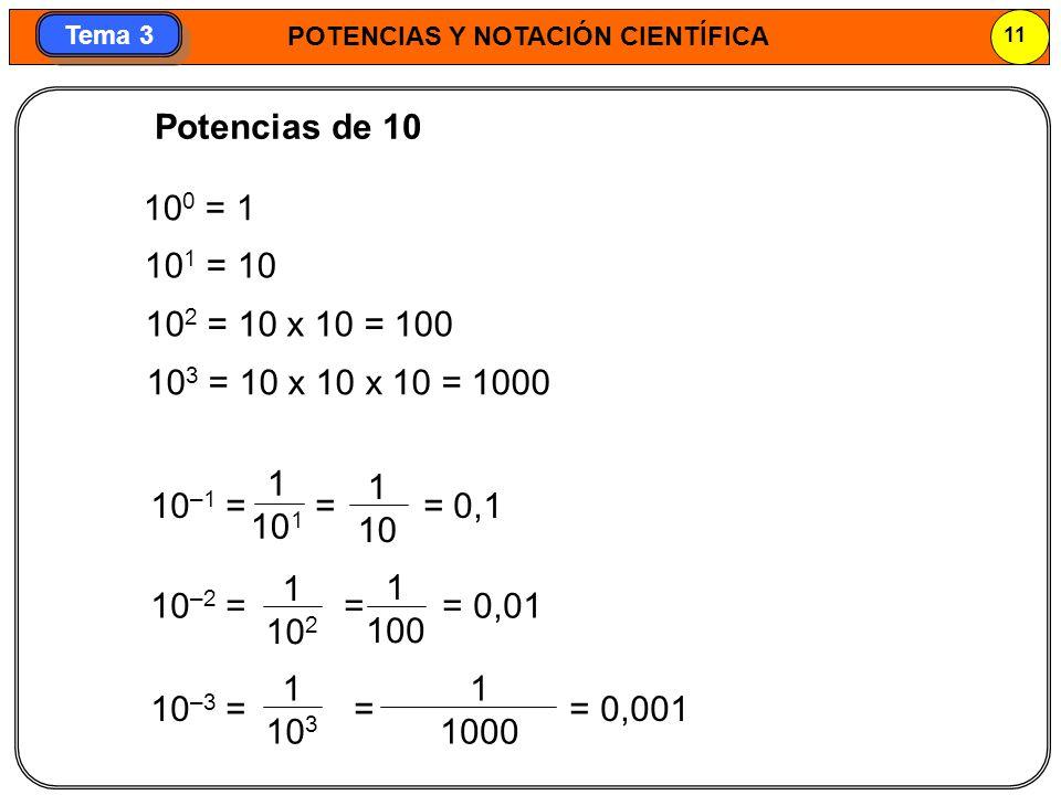Potencias de 10 100 = 1. 101 = 10. 102 = 10 x 10 = 100. 103 = 10 x 10 x 10 = 1000. 10–1 = = = 0,1.