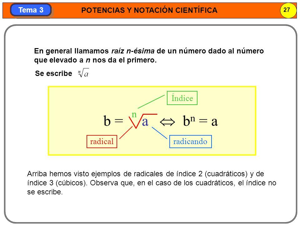 b = a  bn = a n Índice radical radicando