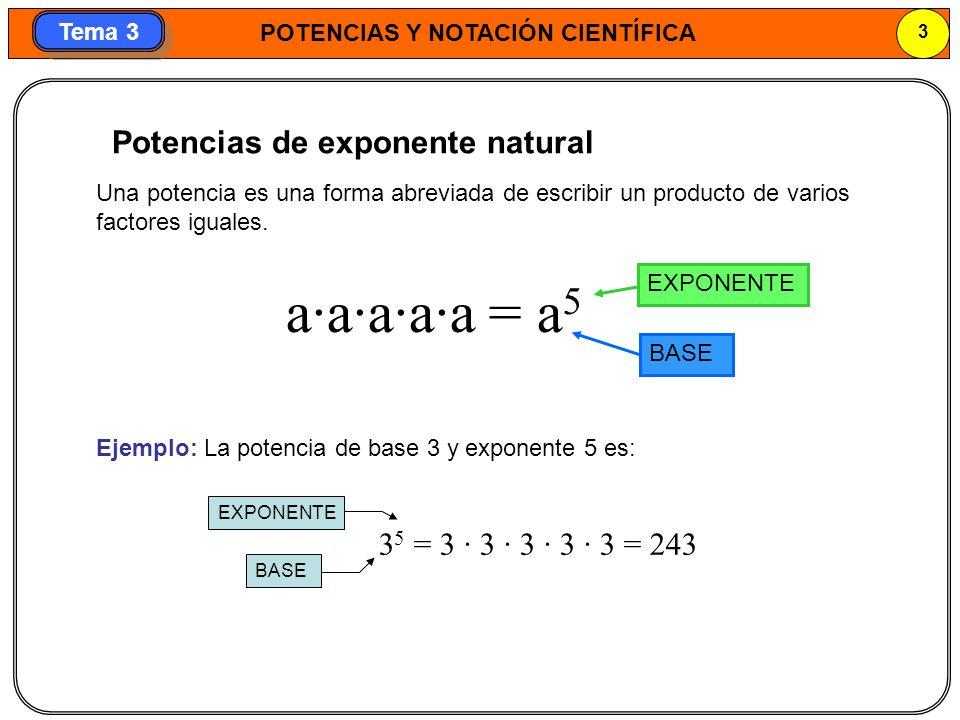a·a·a·a·a = a5 Potencias de exponente natural