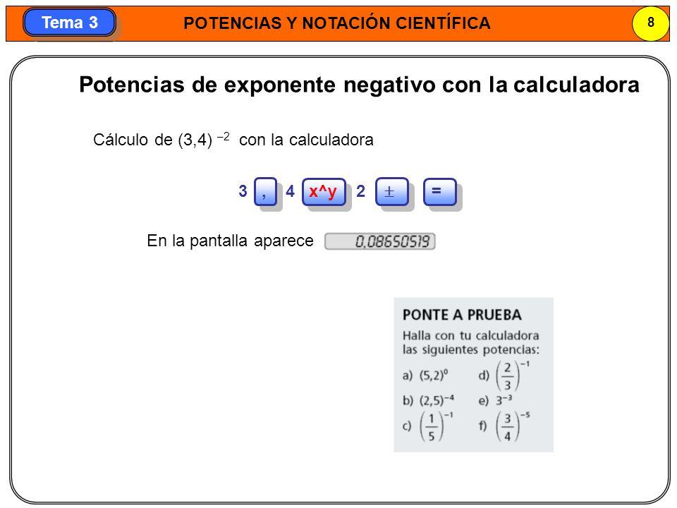 Potencias de exponente negativo con la calculadora
