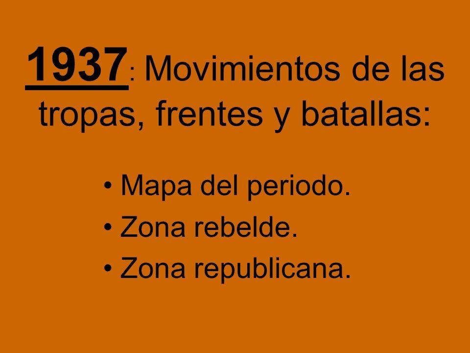1937: Movimientos de las tropas, frentes y batallas: