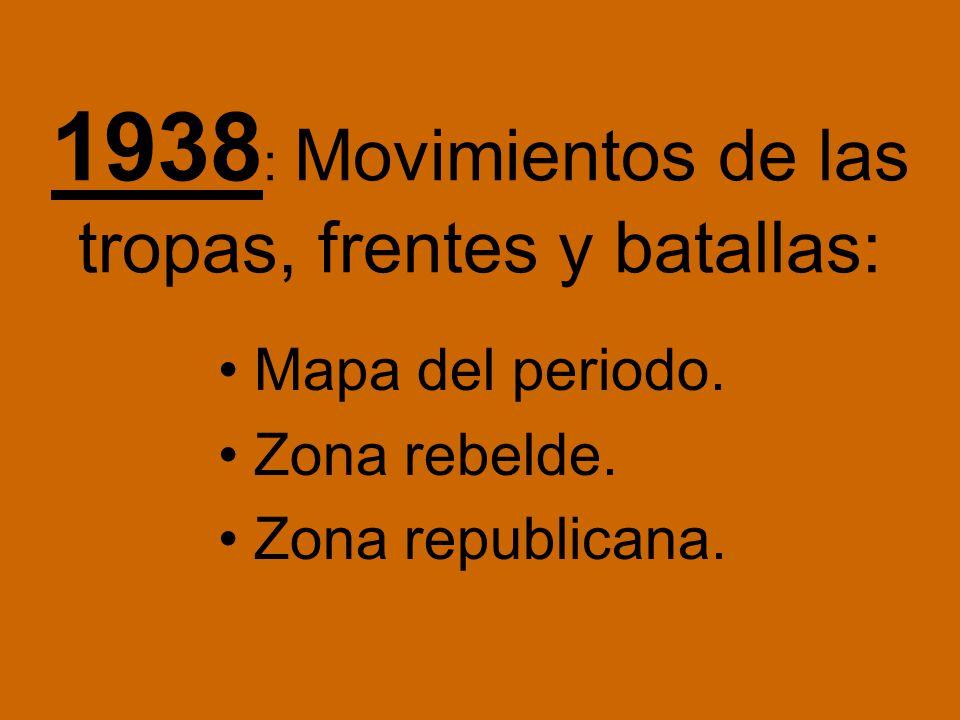 1938: Movimientos de las tropas, frentes y batallas: