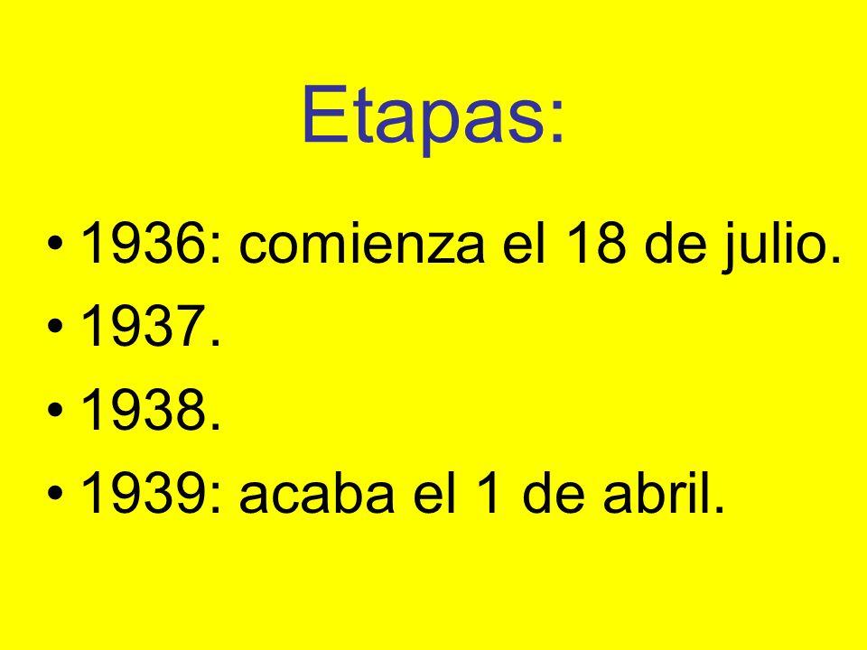 Etapas: 1936: comienza el 18 de julio. 1937. 1938.