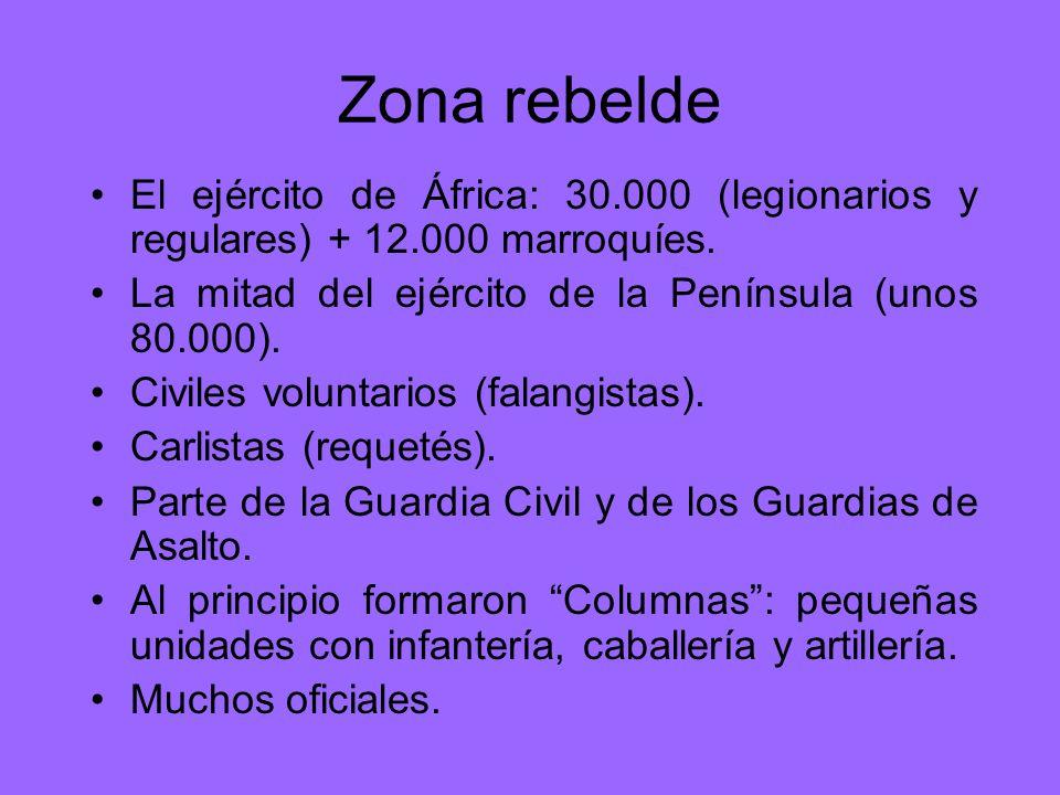Zona rebelde El ejército de África: 30.000 (legionarios y regulares) + 12.000 marroquíes. La mitad del ejército de la Península (unos 80.000).