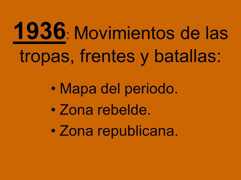1936: Movimientos de las tropas, frentes y batallas: