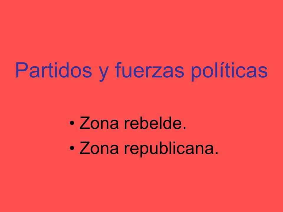 Partidos y fuerzas políticas