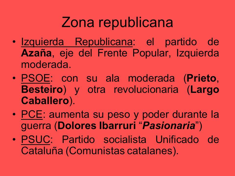 Zona republicana Izquierda Republicana: el partido de Azaña, eje del Frente Popular, Izquierda moderada.