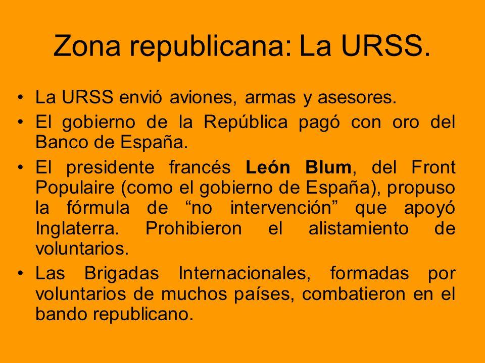 Zona republicana: La URSS.