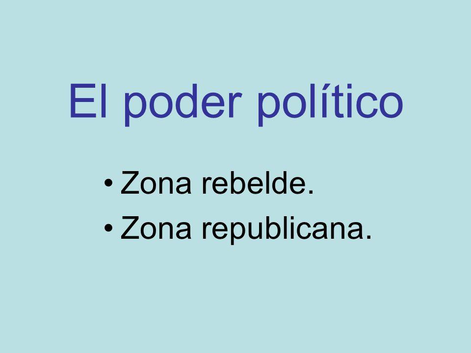 El poder político Zona rebelde. Zona republicana.