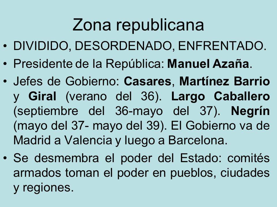 Zona republicana DIVIDIDO, DESORDENADO, ENFRENTADO.