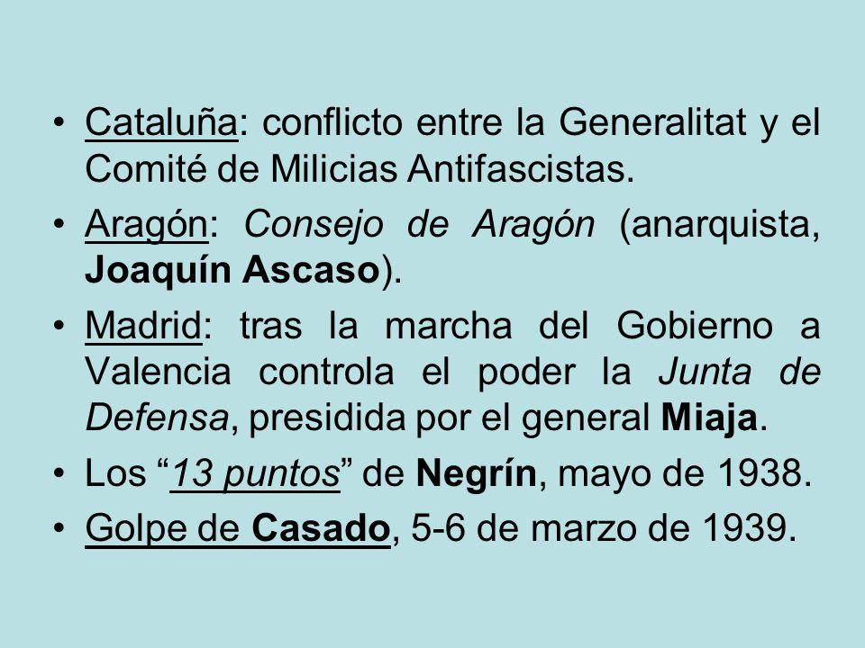 Cataluña: conflicto entre la Generalitat y el Comité de Milicias Antifascistas.