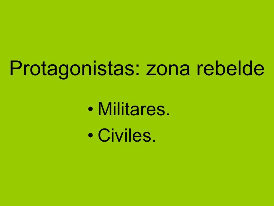 Protagonistas: zona rebelde