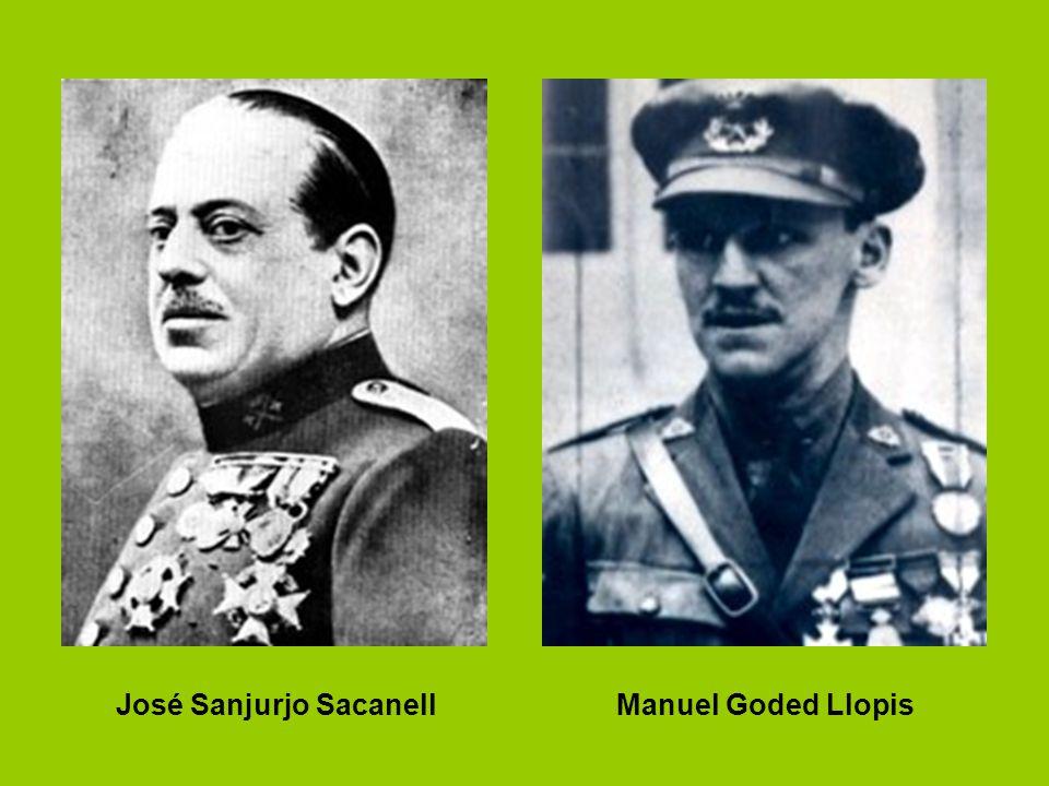 José Sanjurjo Sacanell