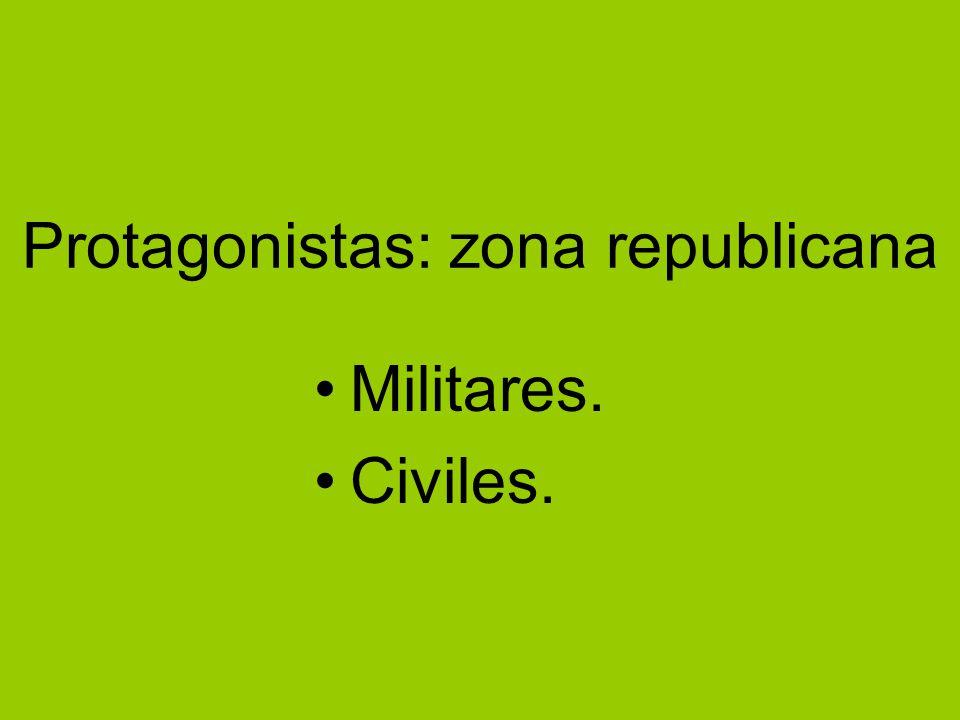 Protagonistas: zona republicana