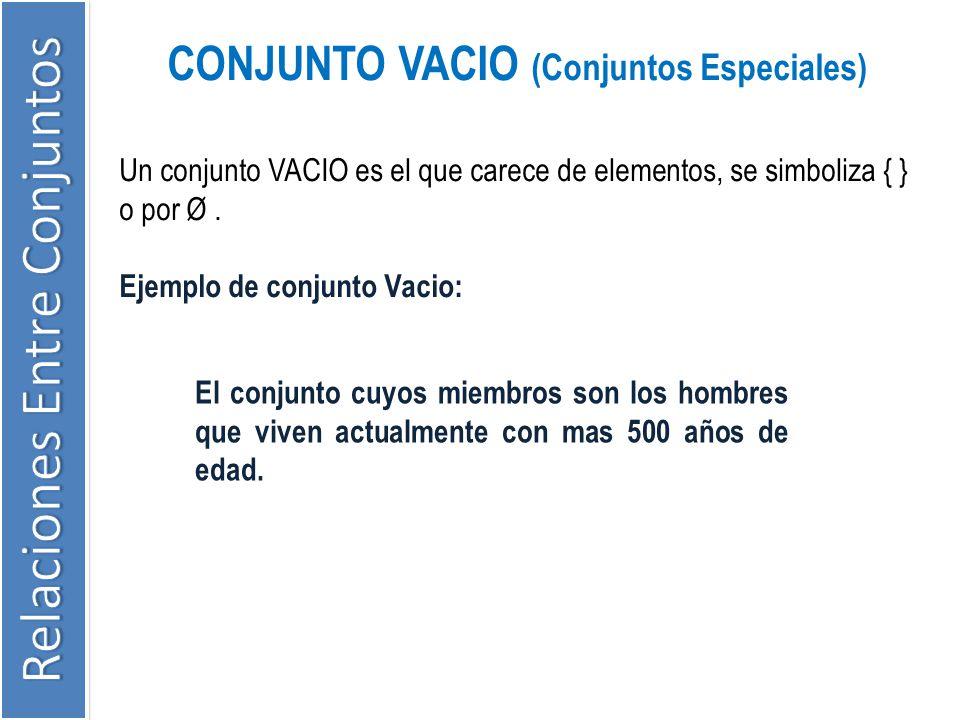 CONJUNTO VACIO (Conjuntos Especiales)
