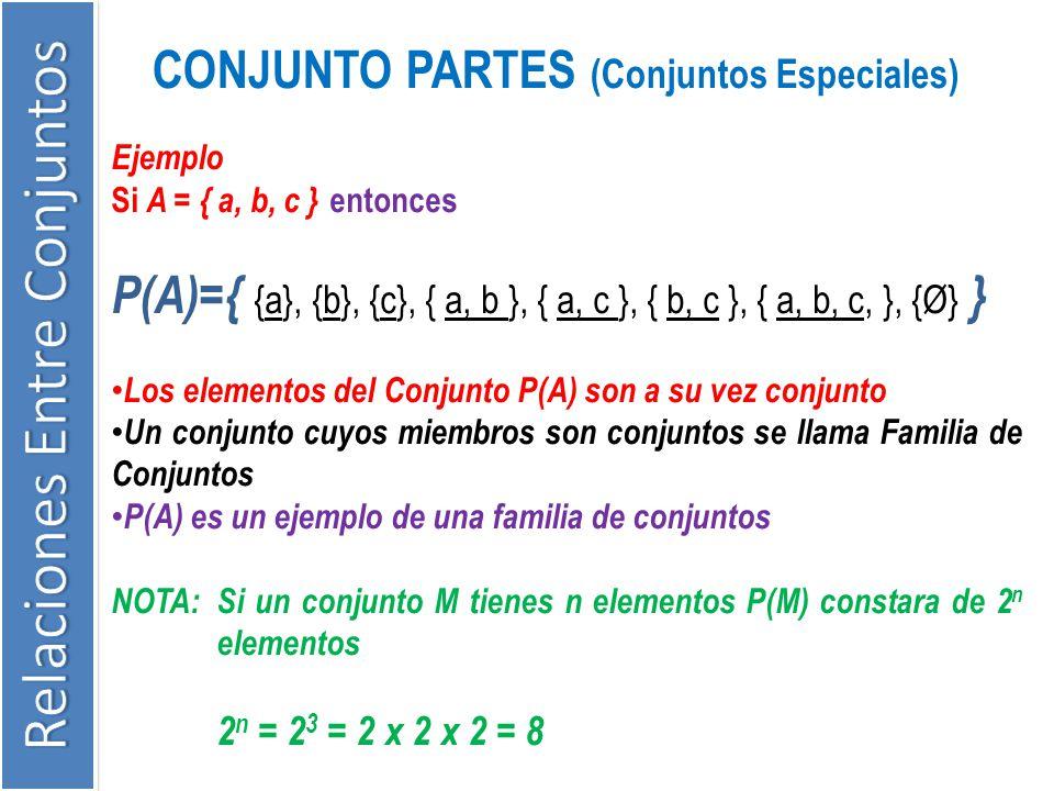 CONJUNTO PARTES (Conjuntos Especiales)