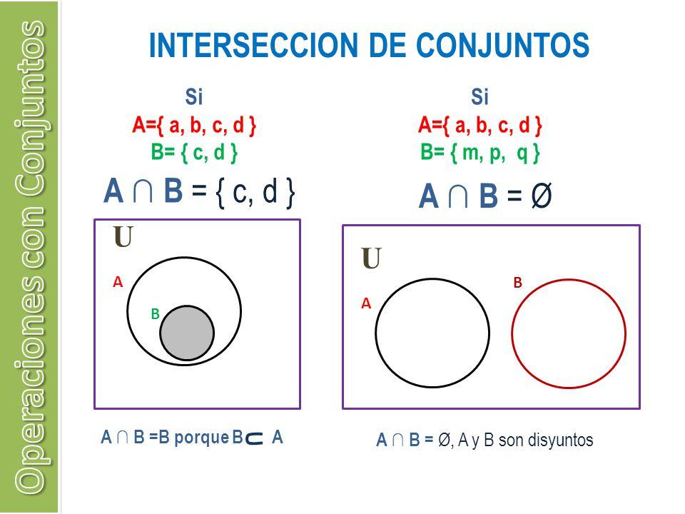 INTERSECCION DE CONJUNTOS Operaciones con Conjuntos