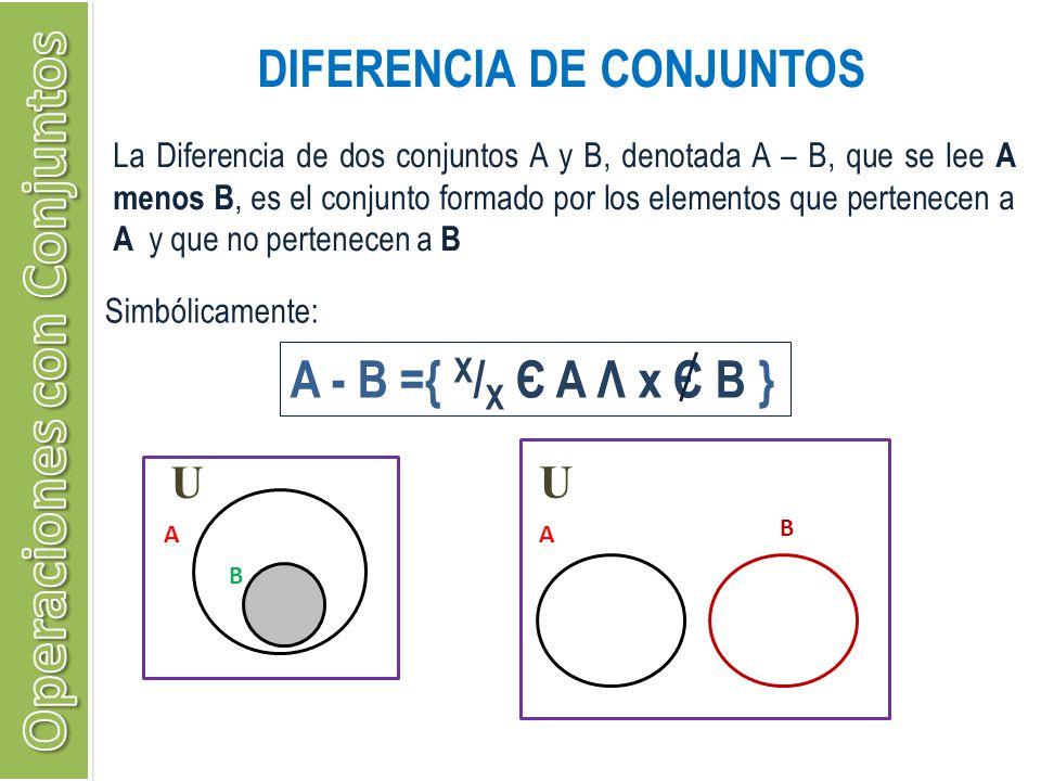 DIFERENCIA DE CONJUNTOS Operaciones con Conjuntos