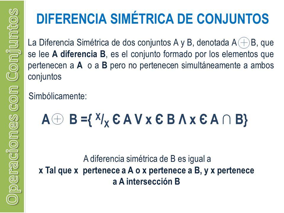 DIFERENCIA SIMÉTRICA DE CONJUNTOS Operaciones con Conjuntos