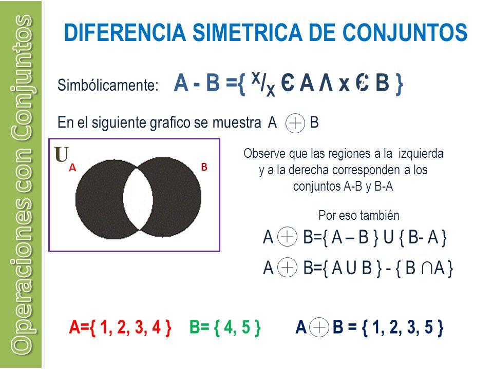 DIFERENCIA SIMETRICA DE CONJUNTOS Operaciones con Conjuntos