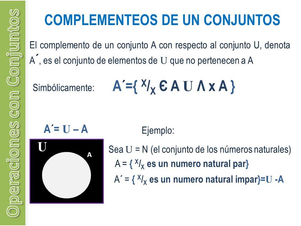COMPLEMENTEOS DE UN CONJUNTOS Operaciones con Conjuntos