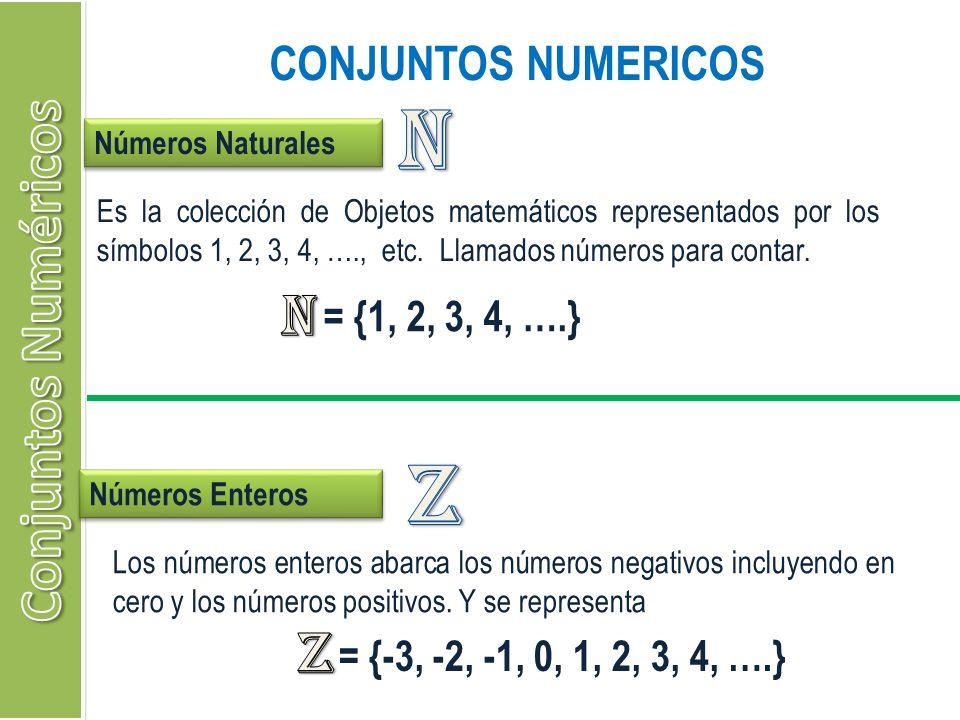 N Z Conjuntos Numéricos N Z CONJUNTOS NUMERICOS = {1, 2, 3, 4, ….}