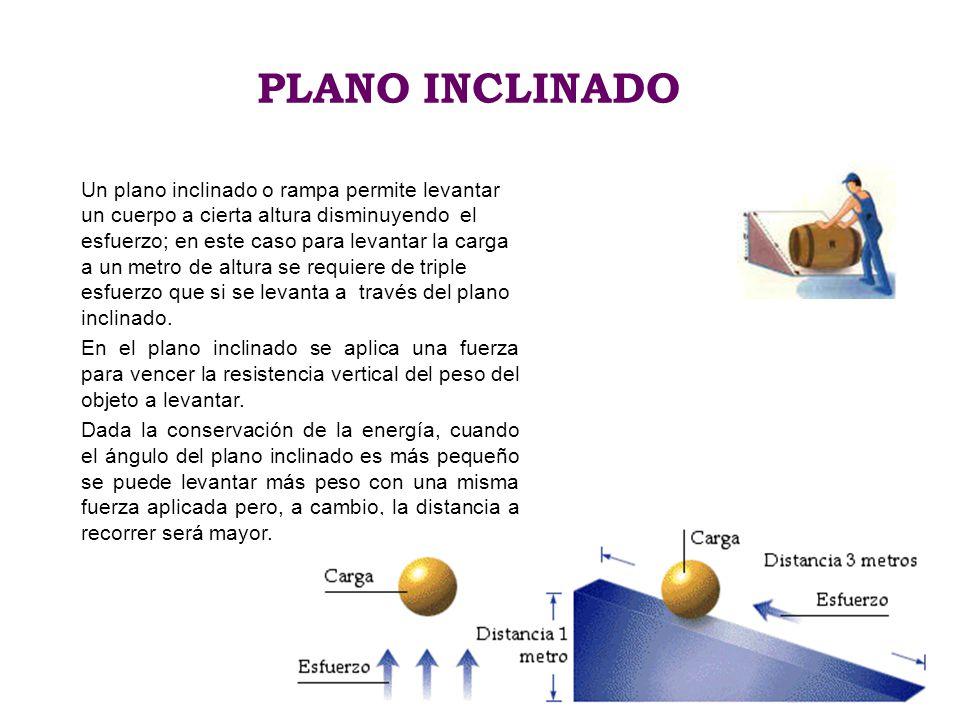 PLANO INCLINADO