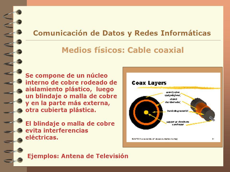 Medios físicos: Cable coaxial