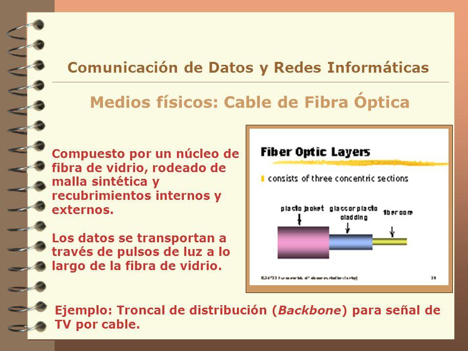 Medios físicos: Cable de Fibra Óptica