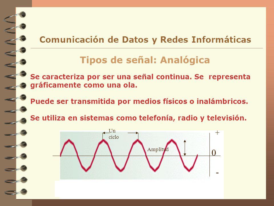 Comunicación de Datos y Redes Informáticas Tipos de señal: Analógica