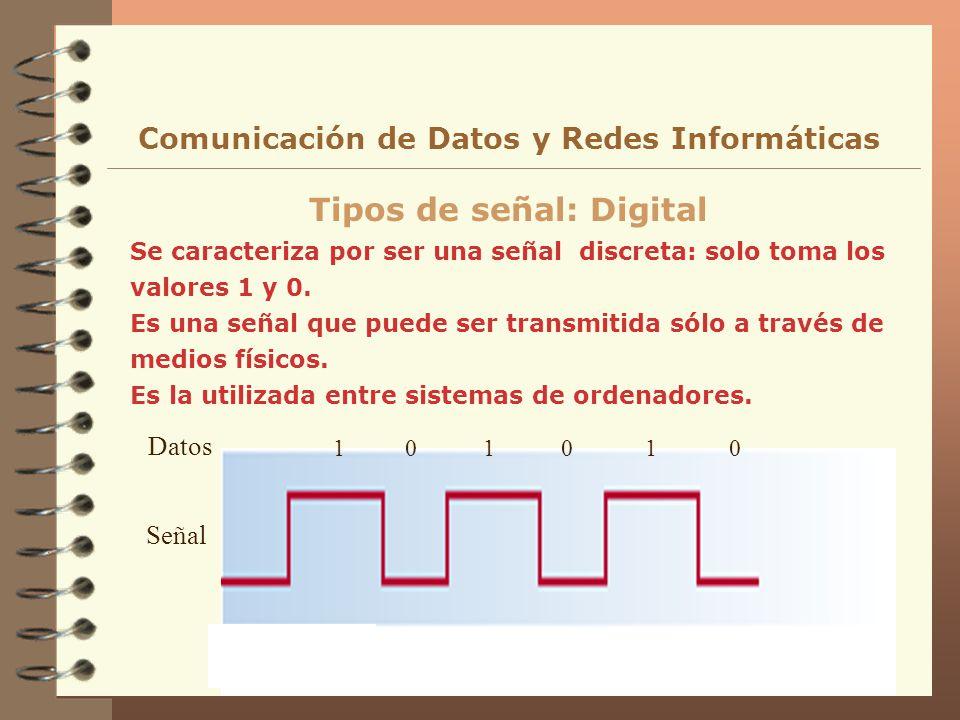 Comunicación de Datos y Redes Informáticas Tipos de señal: Digital