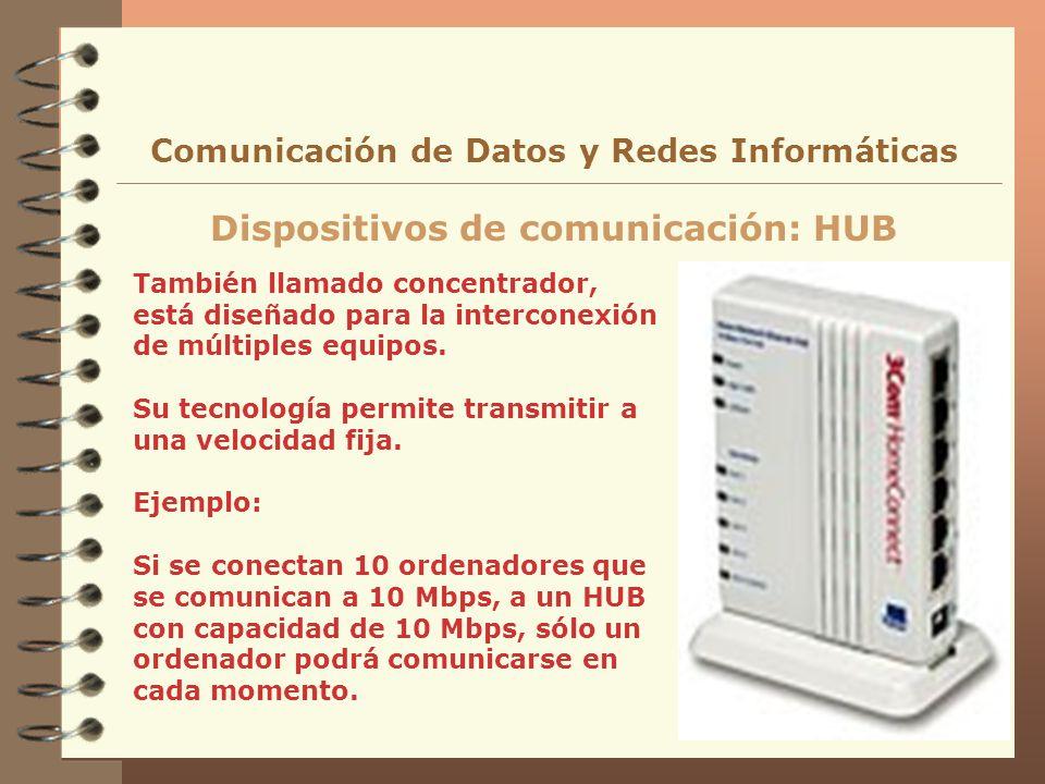 Dispositivos de comunicación: HUB