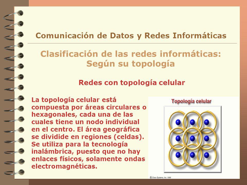 Clasificación de las redes informáticas: Según su topología