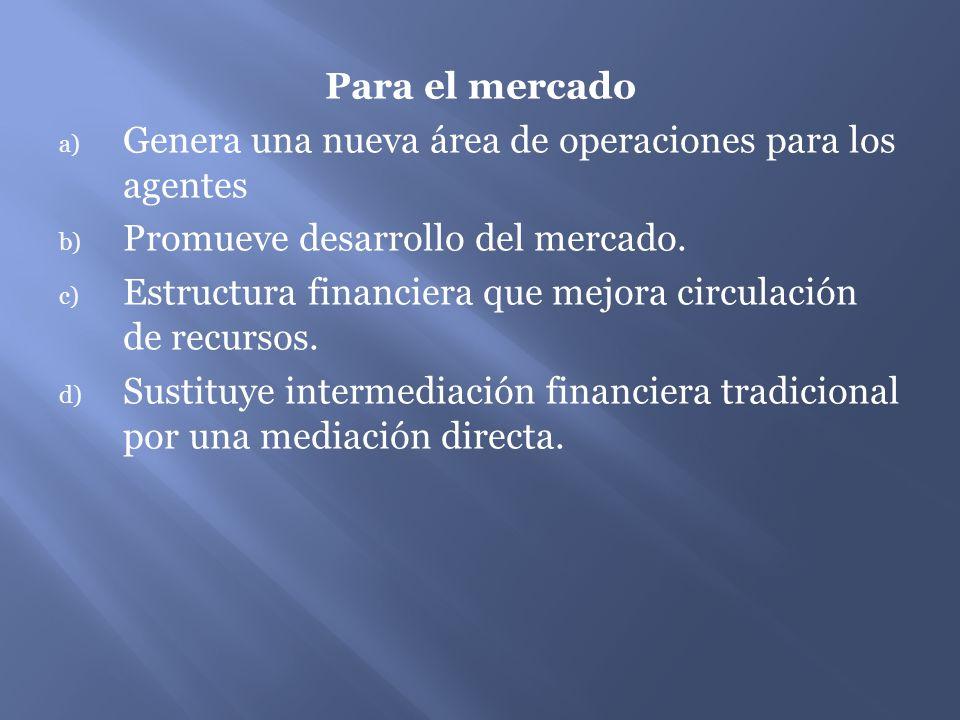 Para el mercado Genera una nueva área de operaciones para los agentes. Promueve desarrollo del mercado.