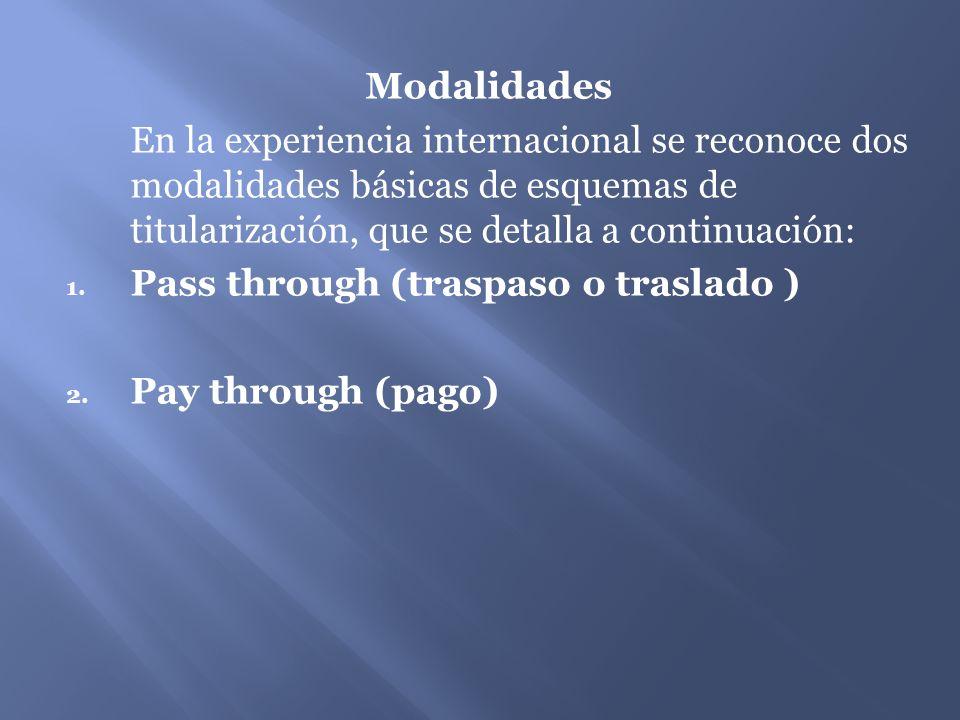 Modalidades En la experiencia internacional se reconoce dos modalidades básicas de esquemas de titularización, que se detalla a continuación: