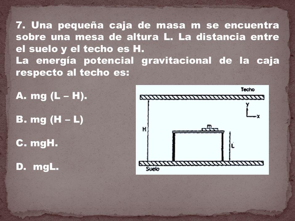 7. Una pequeña caja de masa m se encuentra sobre una mesa de altura L