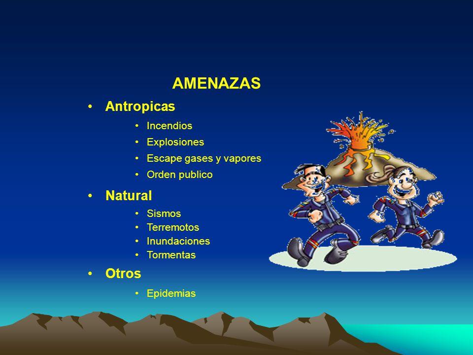 AMENAZAS Antropicas Natural Otros Incendios Explosiones