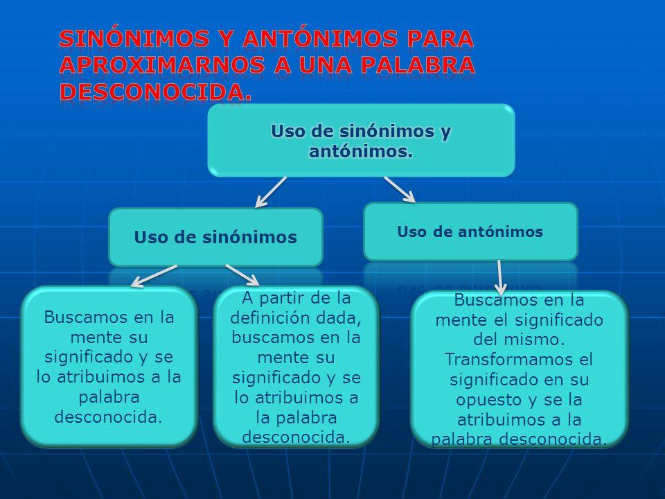 Uso de sinónimos y antónimos.