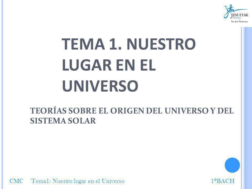 TEMA 1. NUESTRO LUGAR EN EL UNIVERSO