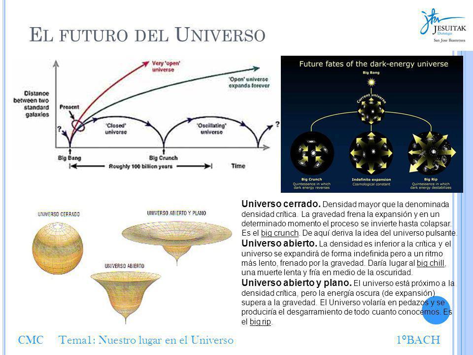 El futuro del Universo CMC Tema1: Nuestro lugar en el Universo 1ºBACH