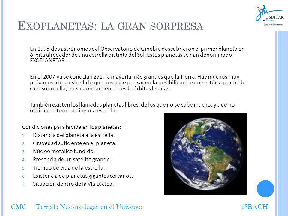 Exoplanetas: la gran sorpresa