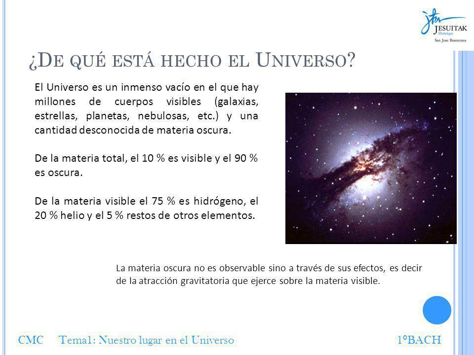 ¿De qué está hecho el Universo