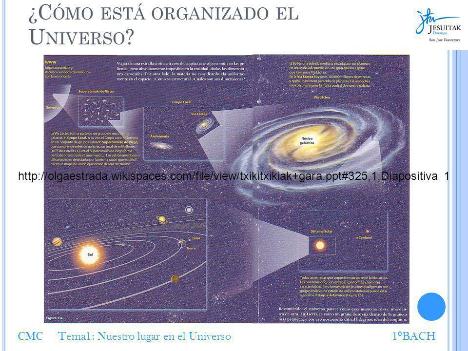 ¿Cómo está organizado el Universo