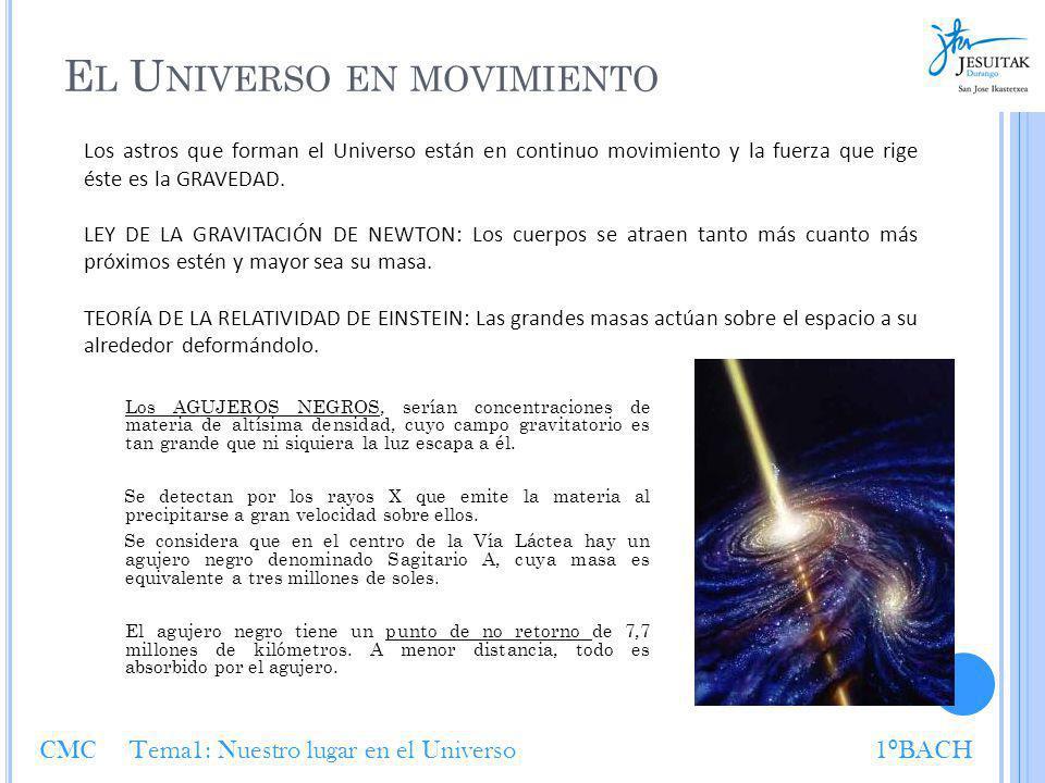 El Universo en movimiento
