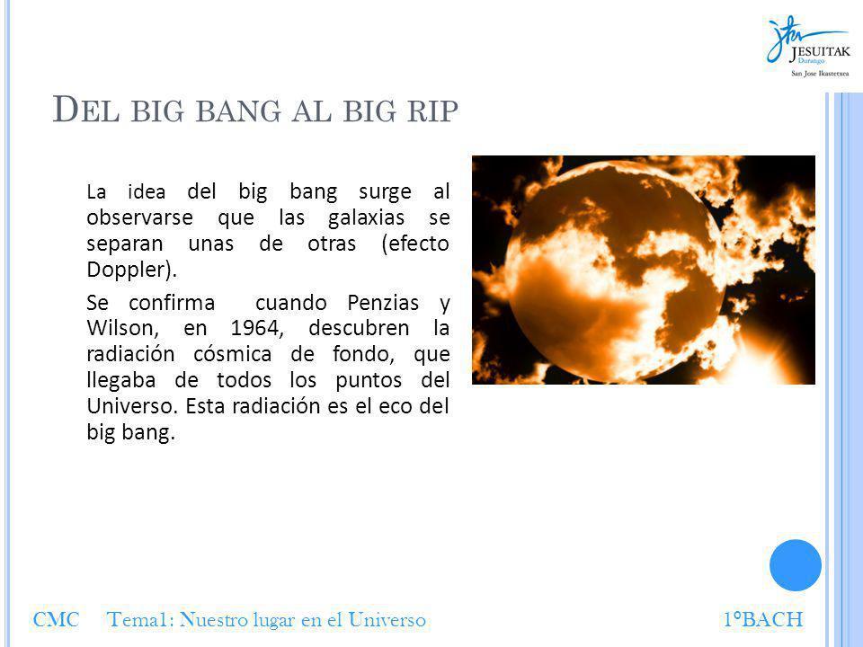 Del big bang al big rip La idea del big bang surge al observarse que las galaxias se separan unas de otras (efecto Doppler).